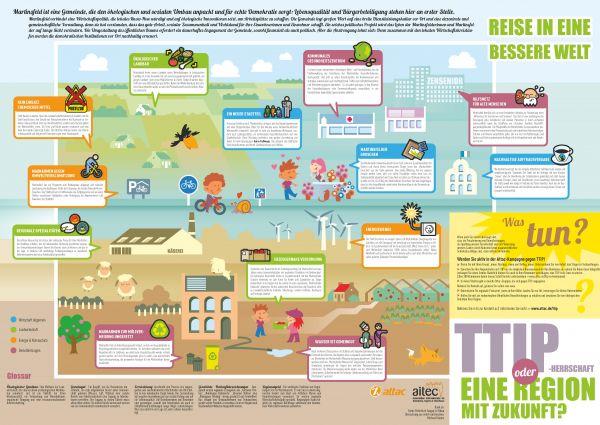 Plakat 'Im Reich von TTIP' - A2, doppelseitig